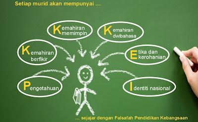 Mimbar Kata Pelan Pembangunan Pendidikan Malaysia 2013 2025