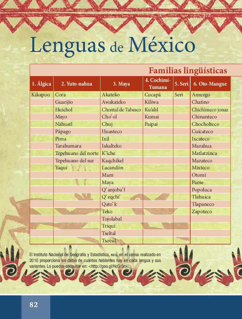 Lenguas de México - Español Lecturas 6to 2014-2015