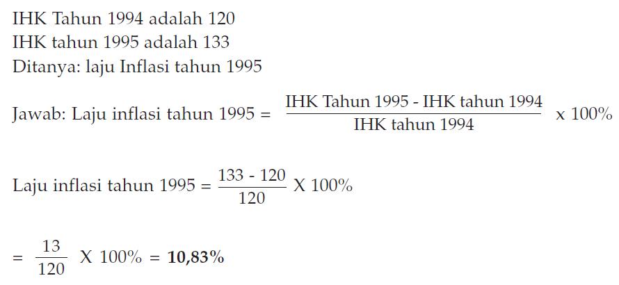 Menghitung Inflasi Berdasarkan Indeks Harga 1