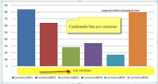 Variar colores entre puntos de una serie de un gráfico de Excel.