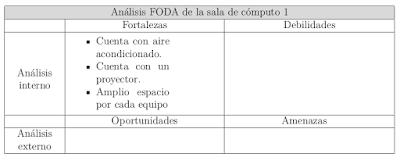 Insertar una lista dentro de una tabla en Latex