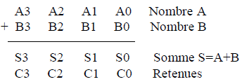 t-d-info-efm-Notions-de-Mathématiques-Appliquées-à-l'Informatique-11