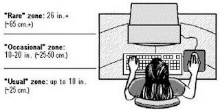 Posisi Komputer Ideal