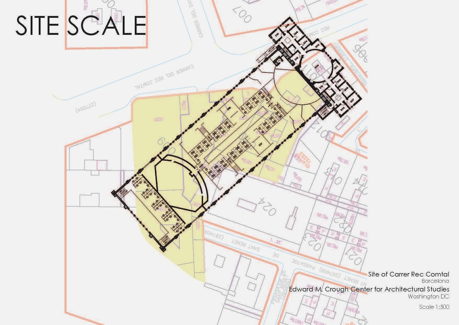 Cuarch Barcelona Housing Analyses