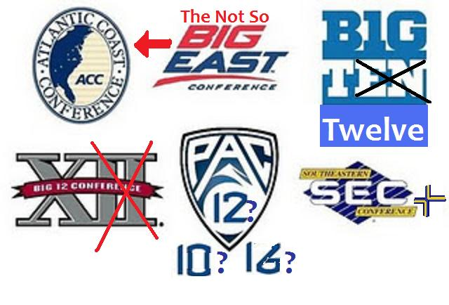 College football logos sec