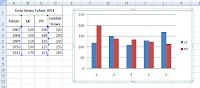 Preview Grafik Sheet Excel