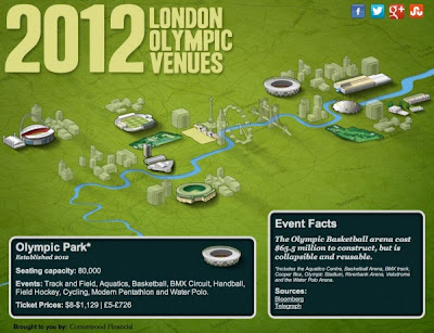 2012 London Olympic Venues Infographic