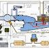 حقن الوقود,نظام حقن الوقود الميكانيكي,نظام الوقود بنزين