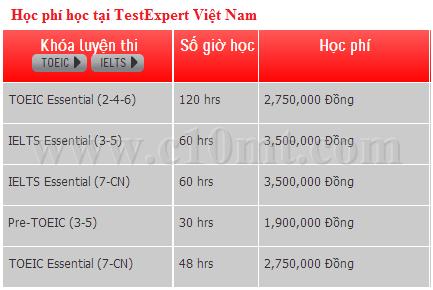 Học phí luyện thi IELTS TOEIC tại TestExpert Việt Nam