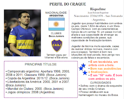 Riquelme jogador craque Boca Juniors Argentina estrela mundial