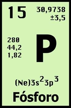 Elementos de la tabla peridica qumicas el fsforo es un componente esencial de los organismos urtaz Choice Image