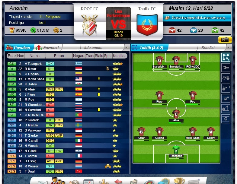 Tips Trik Top eleven ROOT FC Formasi