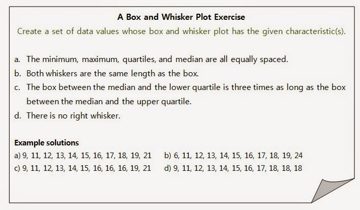 Resourceaholic Teaching Box and Whisker Plots – Box and Whisker Plot Worksheets
