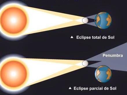 Así se vivió el eclipse solar del 20 de marzo 2015 Eclipsemg_10339_apa_316_orig
