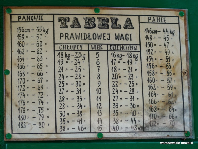 Śródmieście Warszawa park zabytek ważenie tabela prawidłowej wagi