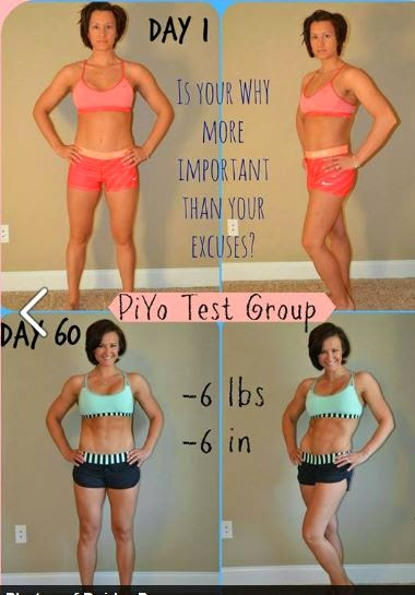 piyo test group results