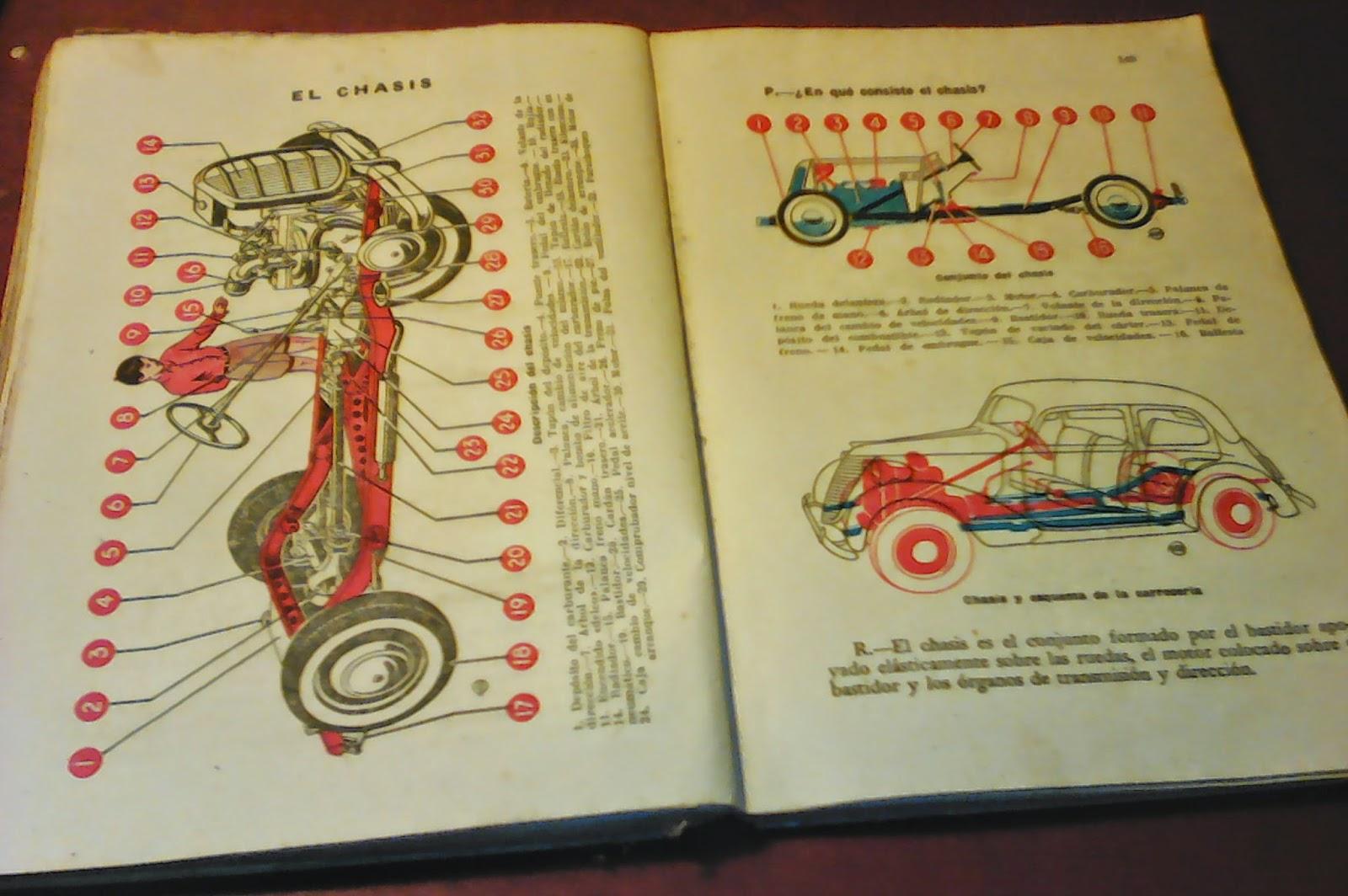 O desv n vintage do pereiro el examen de conducir - Desvan vintage ...