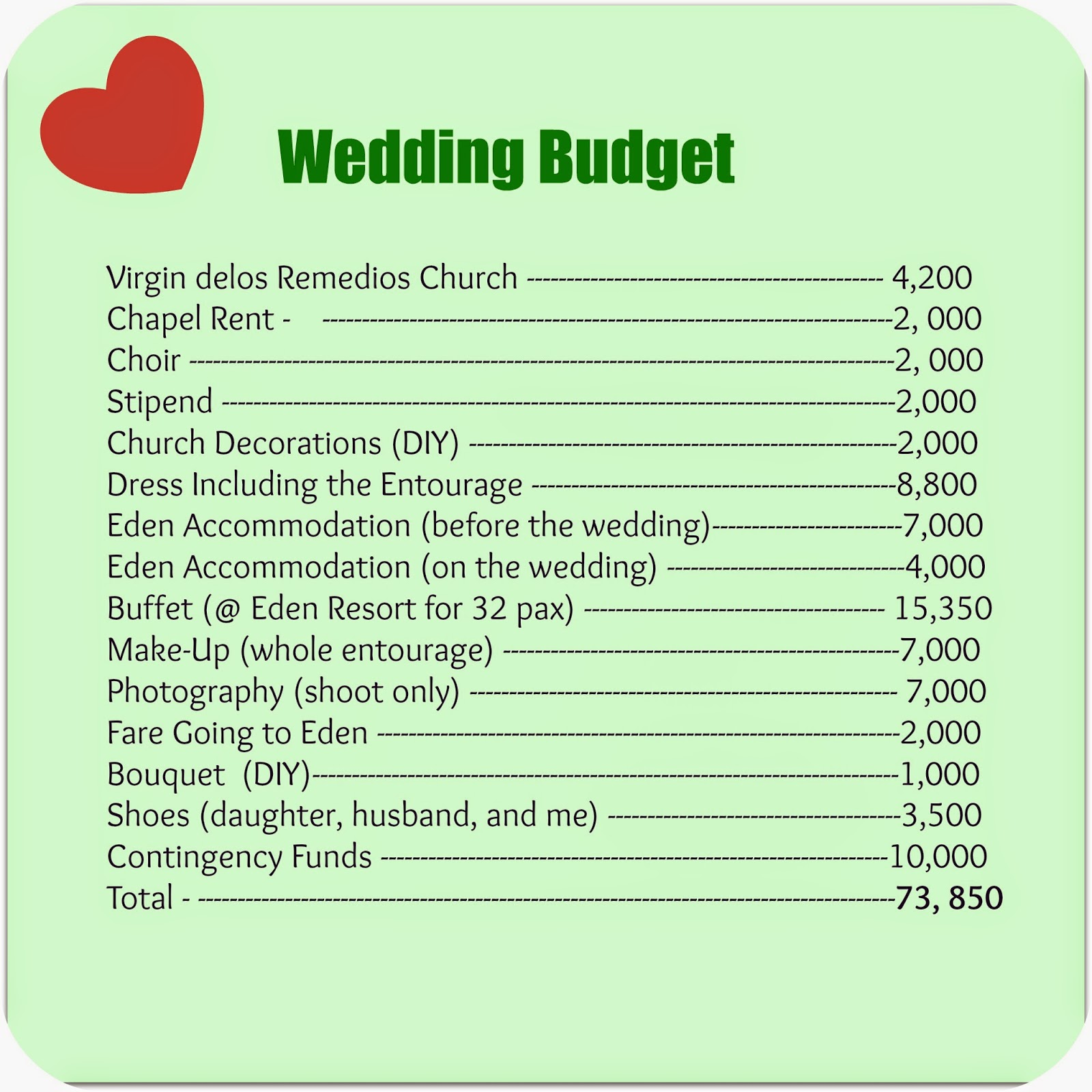 The wedding budget first time mom as you can see a large amount of our budget went to virgin delos remedios church for the process of our requirements alone junglespirit Gallery