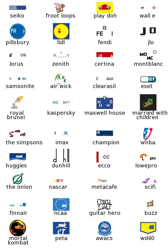 Respuestas del juego logo Quiz: Logo quiz soluciones y respuestas ...
