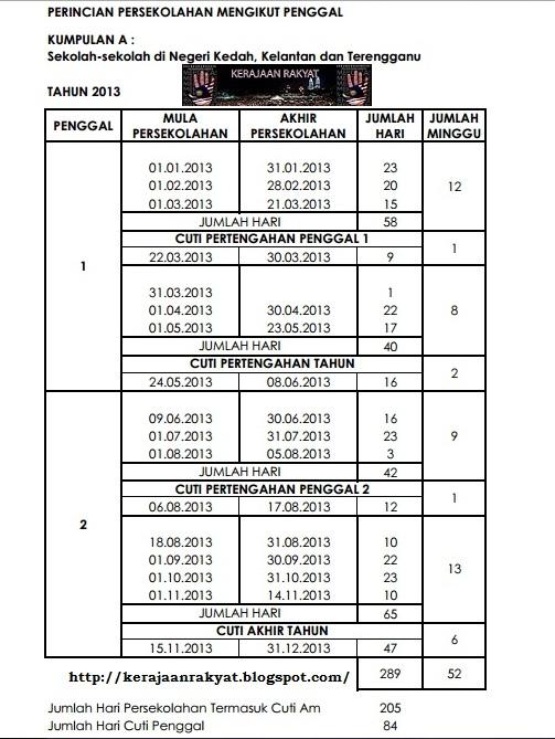 Penggal Persekolahan 2013 Bagi Sekolah-Sekolah Negeri Kumpulan A