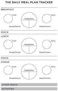 Diet plan of a male fitness model