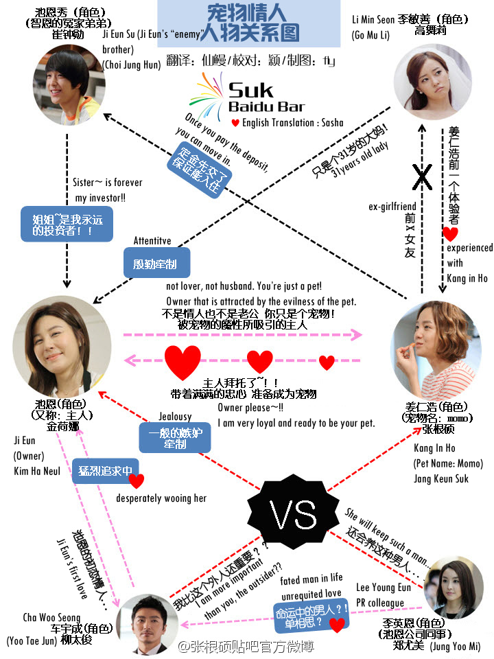 open  amp  shut  ymp relationship diagramyou might also like