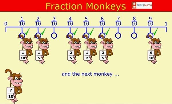 http://www.fractionmonkeys.co.uk/activity/