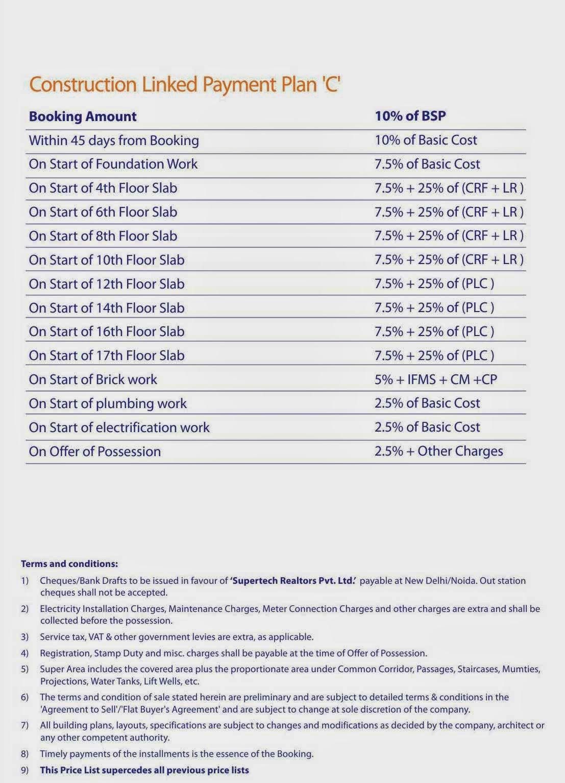 SPIRA Residences Price list & Payment Plan