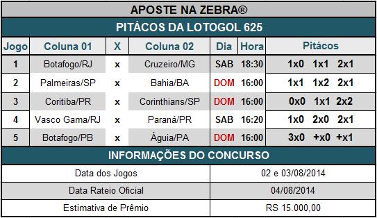 LOTOGOL 625 - PITÁCOS DA ZEBRA