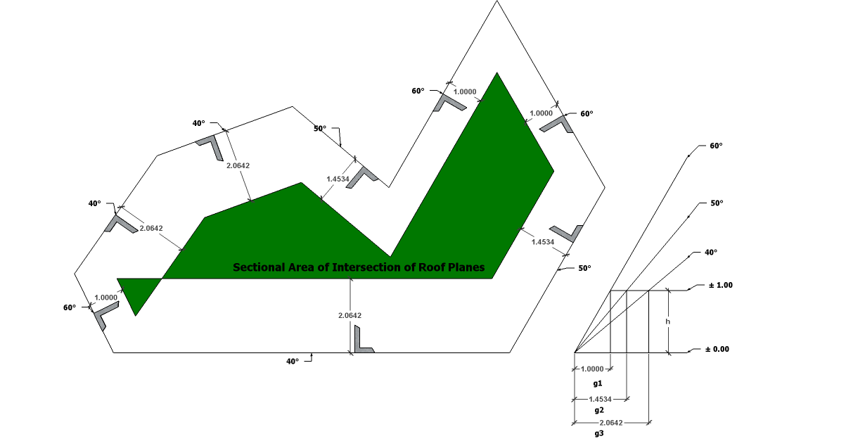 Roof framing geometry dachausmittlung geomtric roof design for Roof lines