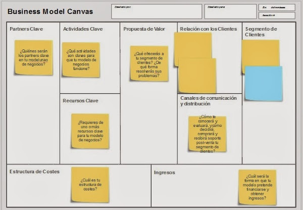 Plantilla Business model canvas