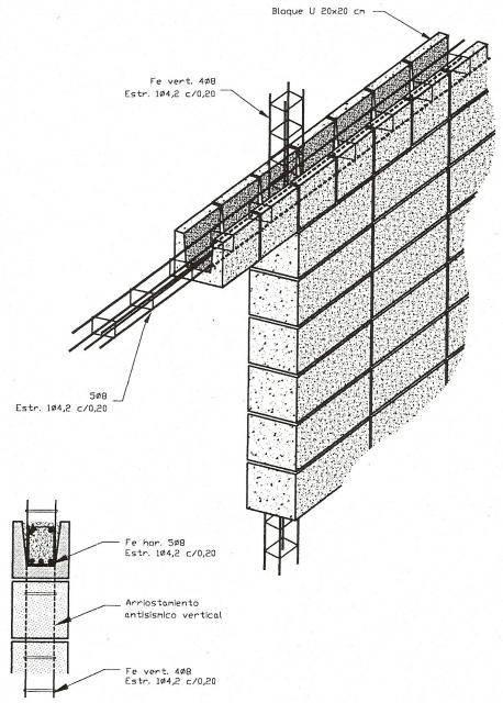 Blog de arquitectura y dise o clases de mamposteria for Blog arquitectura y diseno