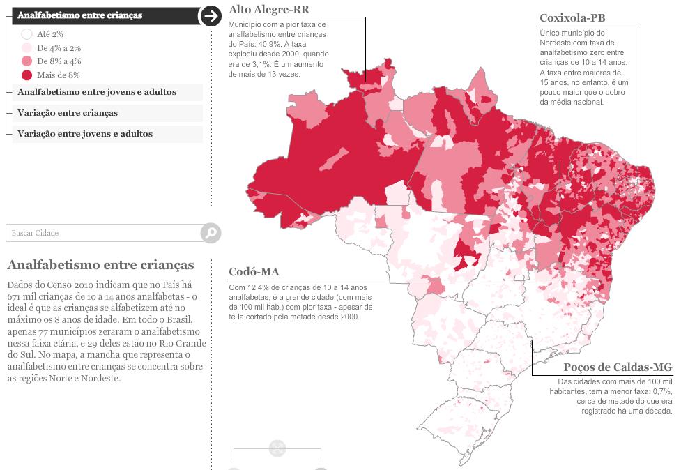 Resenha sobre educação no brasil