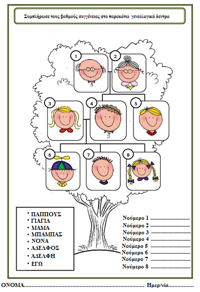 Image result for μαθαινω οικογενειακο δεντρο για νήπια