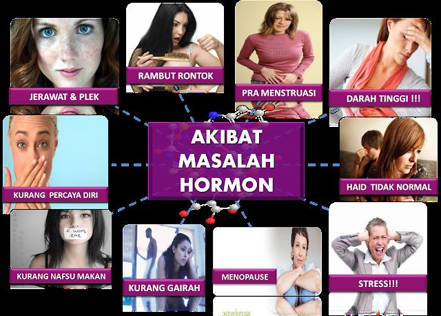akibat hormon Firmax3 Cream Ajaib