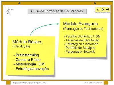 Curso de Formação de Facilitadores de Workshop de Estratégia e Inovação com IDM