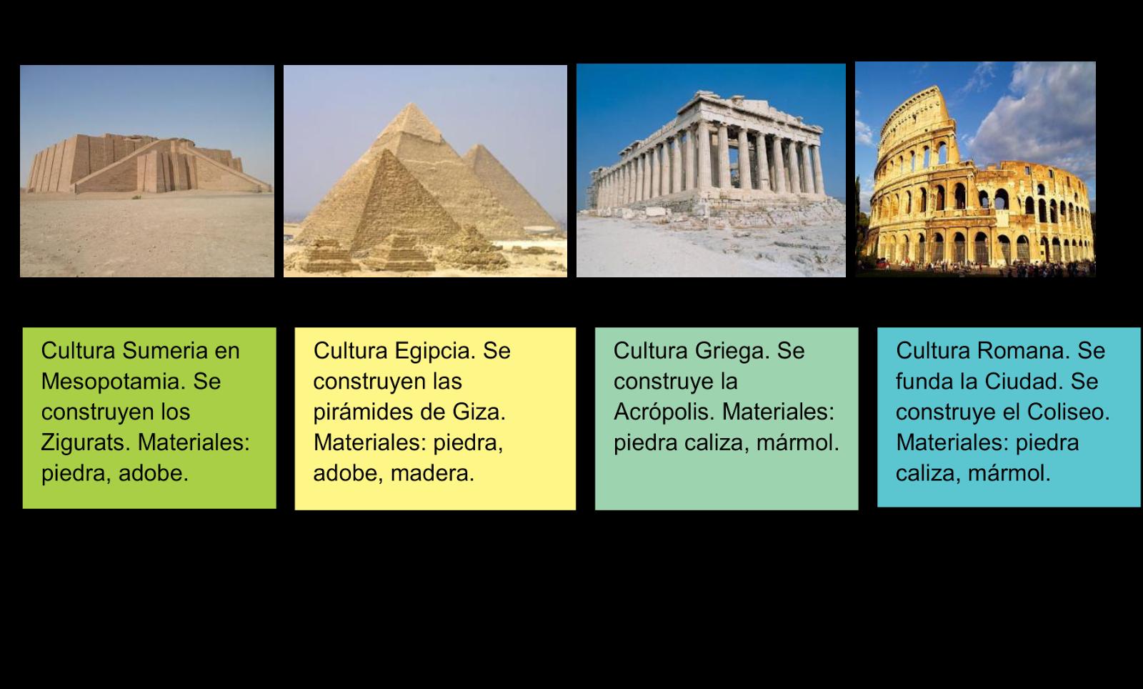 dibujo t cnico grado d cimo historia de la arquitectura y On la arquitectura pdf