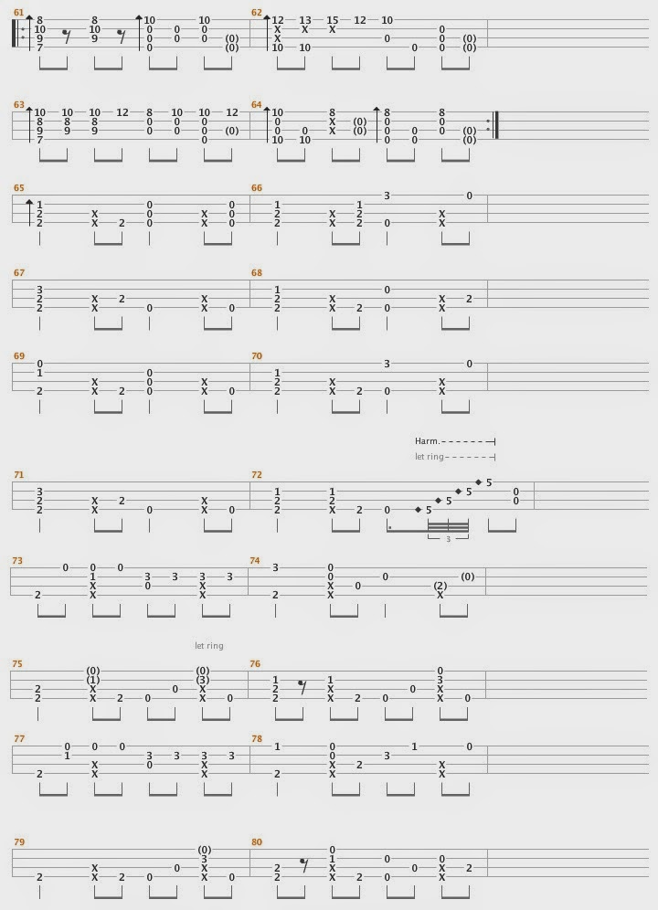 Fingerstyle Tabs : July 2014