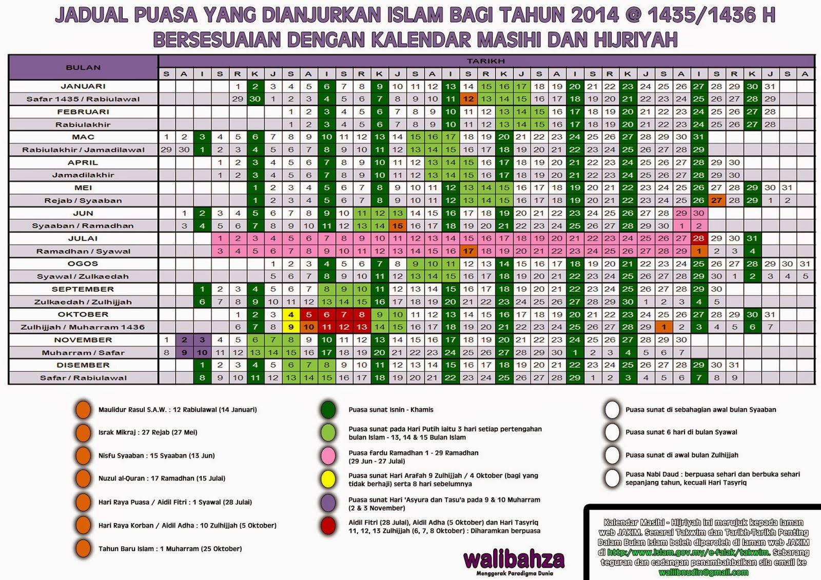 Jadual Takwim Puasa Wajib dan Sunat Tahun 2014
