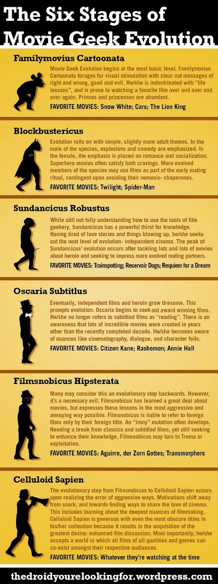 The Six Stages of Movie Geek Evolution