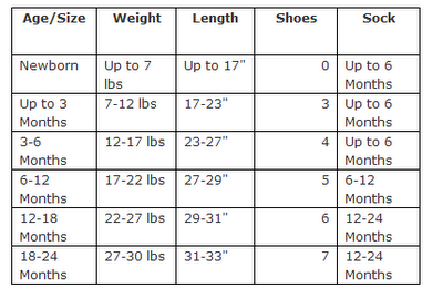 Sizing Chart. Since every baby grows at his/her own pace, measure the baby's height for the best fit. It is much more accurate than going off of the baby's age. Call us with any questions and we will be happy to help you determine the best fit for your baby.