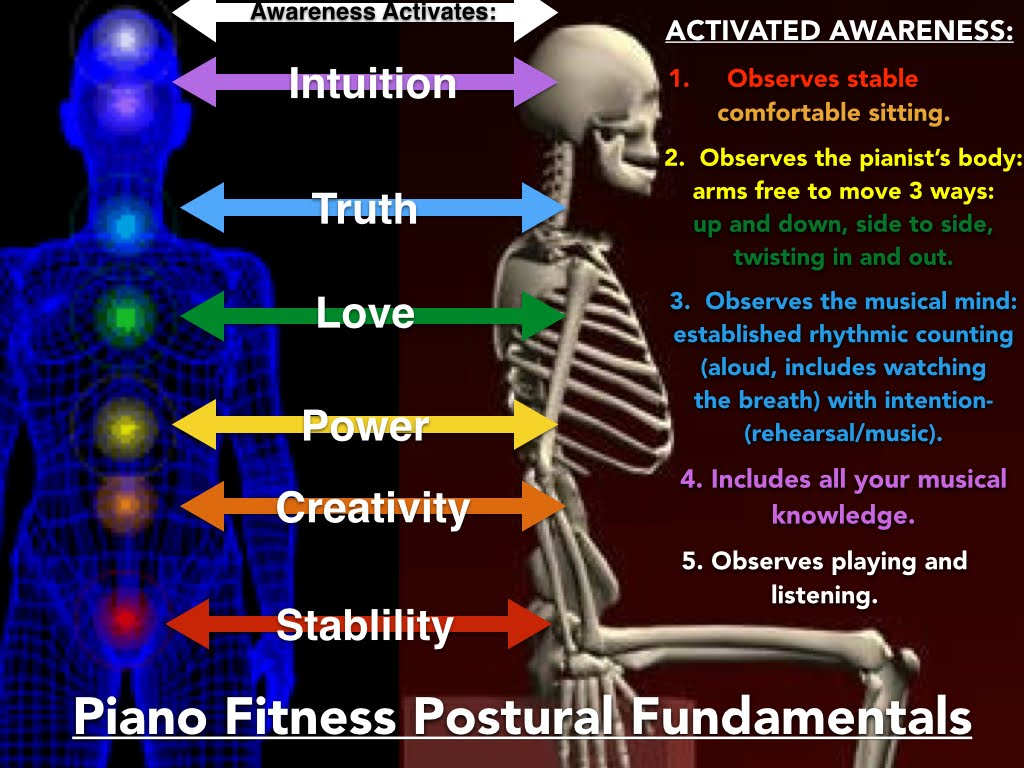 Piano Fitness Postural Fundamentals