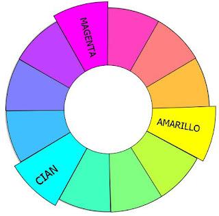 En color berenjena - Circulo cromatico 12 colores ...