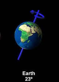 Akibat Dari Rotasi Bumi Lengkap