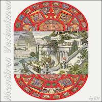 o Calendário Babilônico e os Jardins Suspensos da Babilônia.