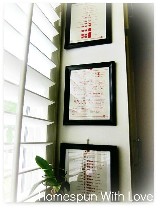 Homespun With Love Home Decor Kitchen 101 Conversion Chart Prints