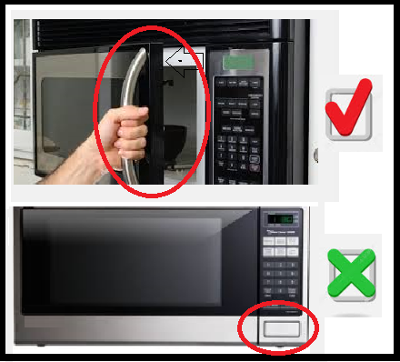 Microwaves  Tip You Need to Know Before You Buy