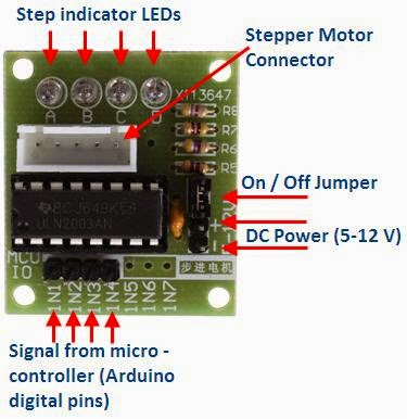 El caj n de arduino tutorial motor paso a paso con for Micro stepper motor datasheet