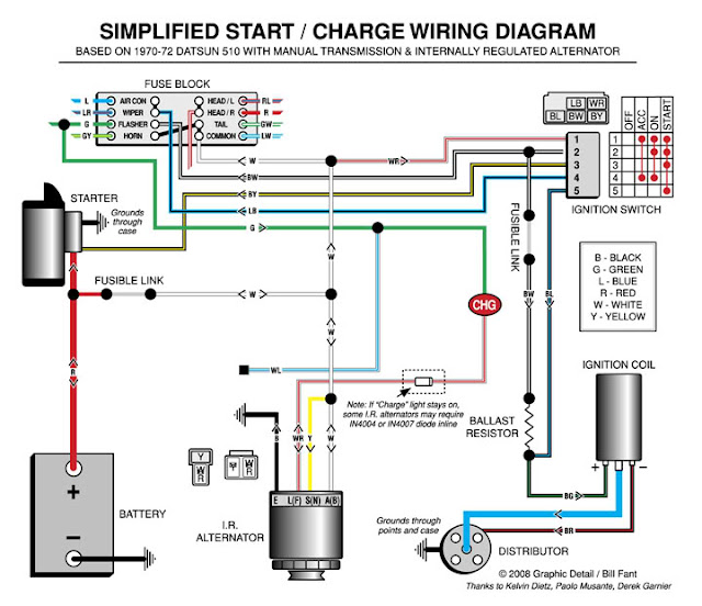 start charging catsun 510 wiring diagram electric thorspark wiring diagram diagram wiring diagrams for diy car repairs honda gx390 starter wiring diagram at mifinder.co