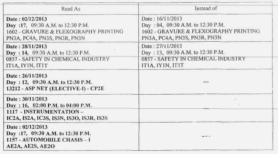 MSBTE Winter 2013 Exam Timetable Changes Corrections